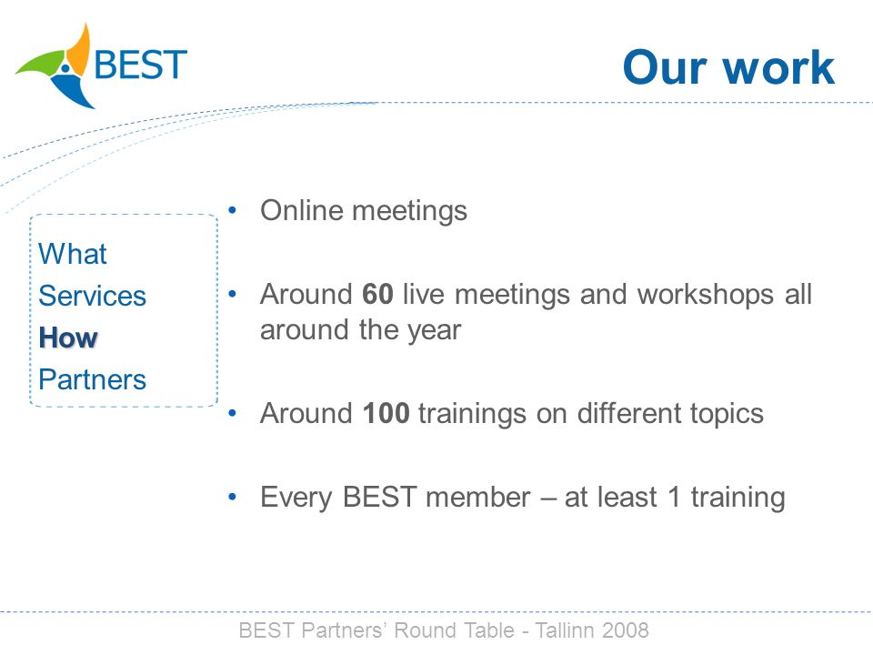 Our work Online meetings Around 60 live meetings and workshops all around the year Around 100 trainings on different topics Every BEST member – at least 1 training What ServicesHow Partners BEST Partners Round Table - Tallinn 2008