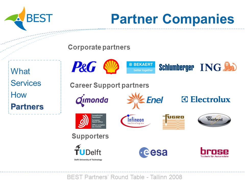 Partner Companies Corporate partners Career Support partners Supporters What Services HowPartners BEST Partners Round Table - Tallinn 2008