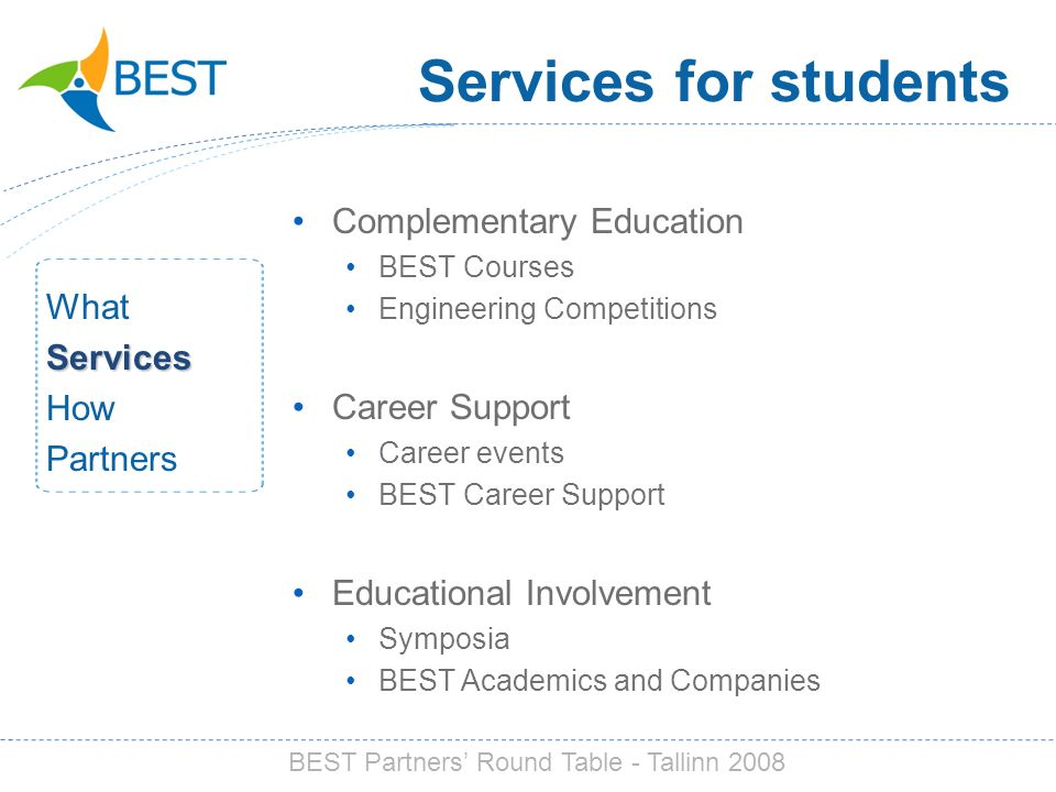 Services for students Complementary Education BEST Courses Engineering Competitions Career Support Career events BEST Career Support Educational Invol