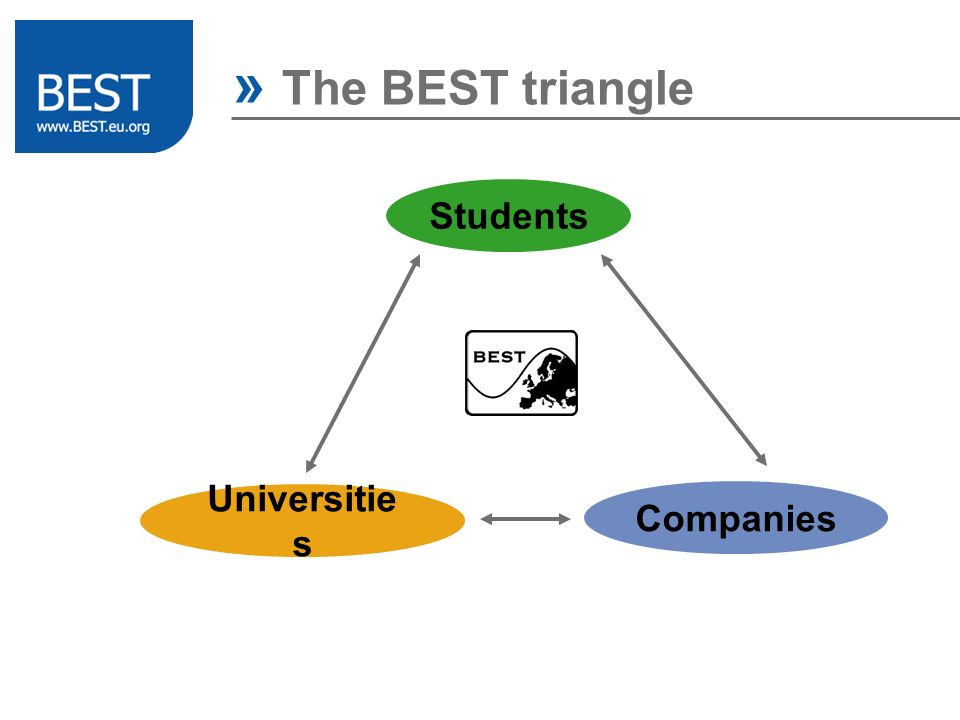 » The BEST triangle Students Universitie s Companies