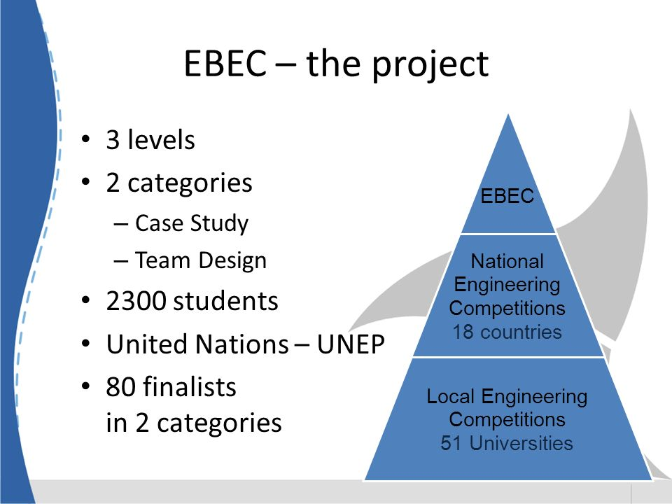 EBEC – the project 3 levels 2 categories – Case Study – Team Design 2300 students United Nations – UNEP 80 finalists in 2 categories EBEC National Eng