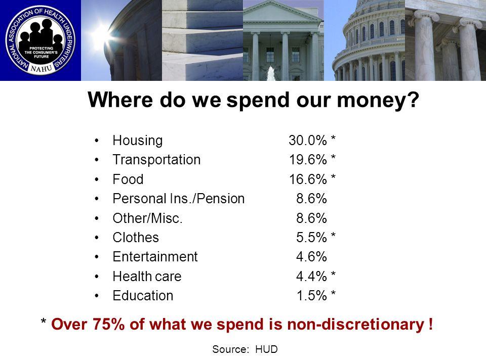 Where do we spend our money.