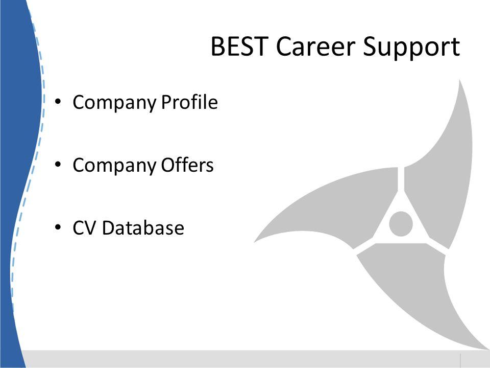 Company Profile Company Activities Company Culture Recruiting Procedure Alumni Opinions