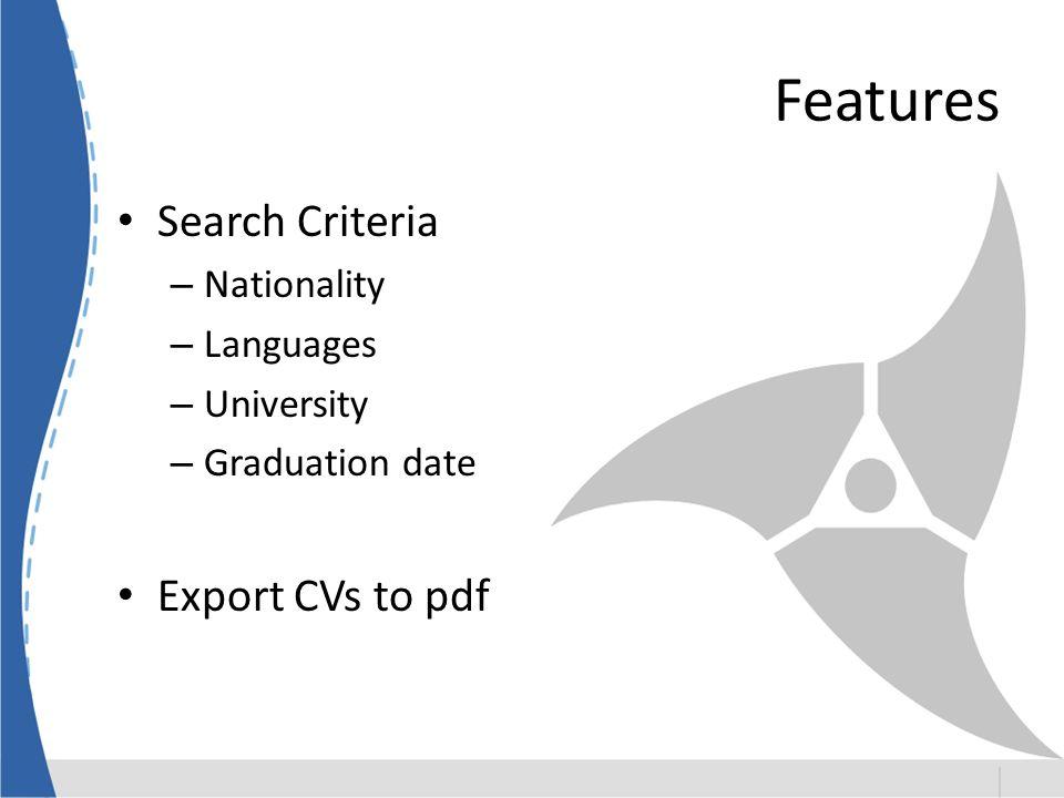 Website presentation BEST Profile Announce Job Offers Browse CVs Export CVs