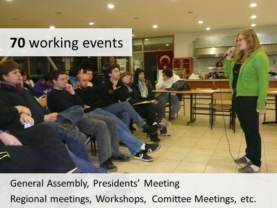 70 working events General Assembly, Presidents Meeting Regional meetings, Workshops, Comittee Meetings, etc. General Assembly, Presidents Meeting Regi