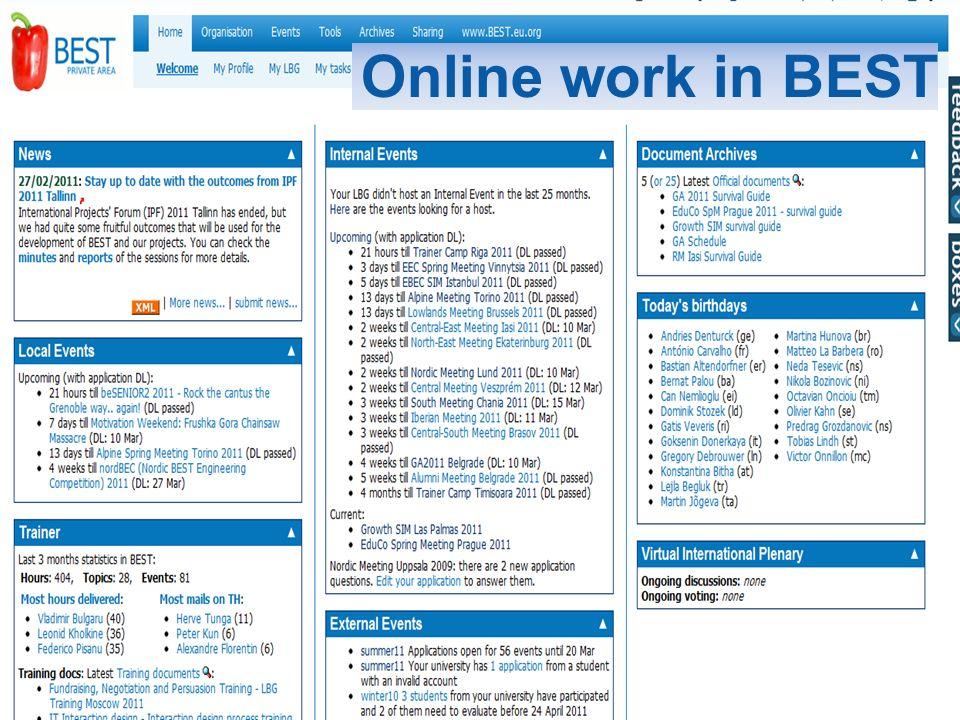 Online work in BEST
