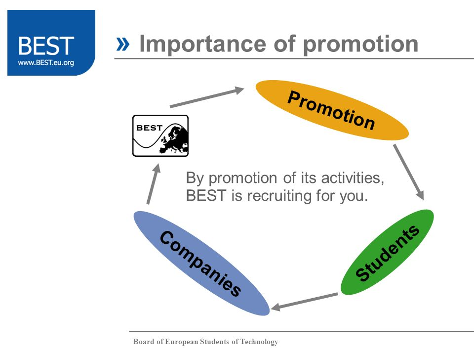 Board of European Students of Technology » Importance of promotion Students Companies Promotion By promotion of its activities, BEST is recruiting for you.