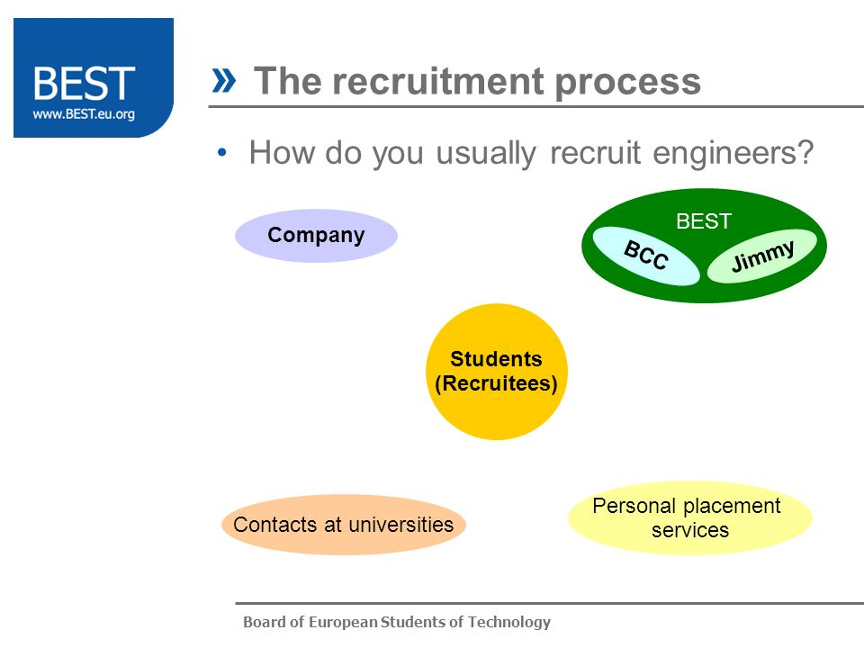 Board of European Students of Technology » The recruitment process Company Contacts at universities How do you usually recruit engineers.