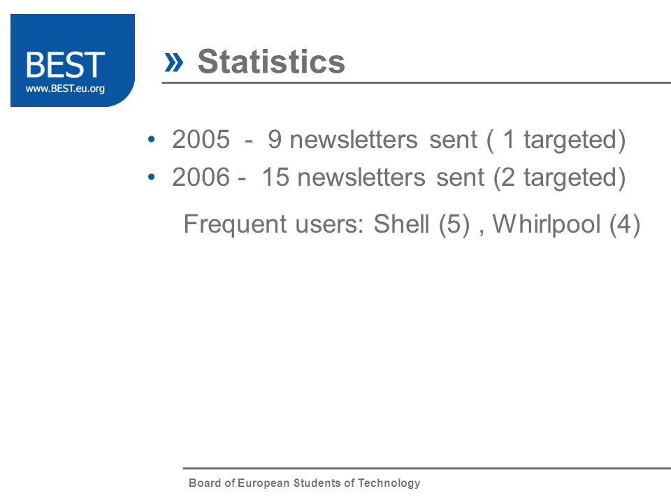 Board of European Students of Technology 2005 - 9 newsletters sent ( 1 targeted) 2006 - 15 newsletters sent (2 targeted) Frequent users: Shell (5), Wh