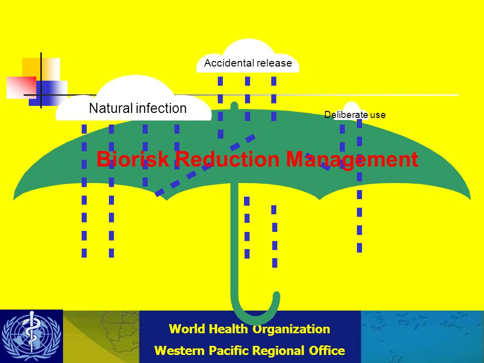 Combating Communicable Diseases (DCC) WHO Regional Office for the Western Pacific (WPRO) World Health Organization Western Pacific Regional Office Accidental release Natural infection Deliberate use Accidental release Biorisk Reduction Management