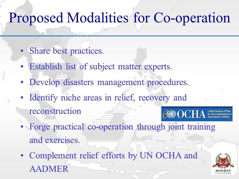 Share best practices. Establish list of subject matter experts.