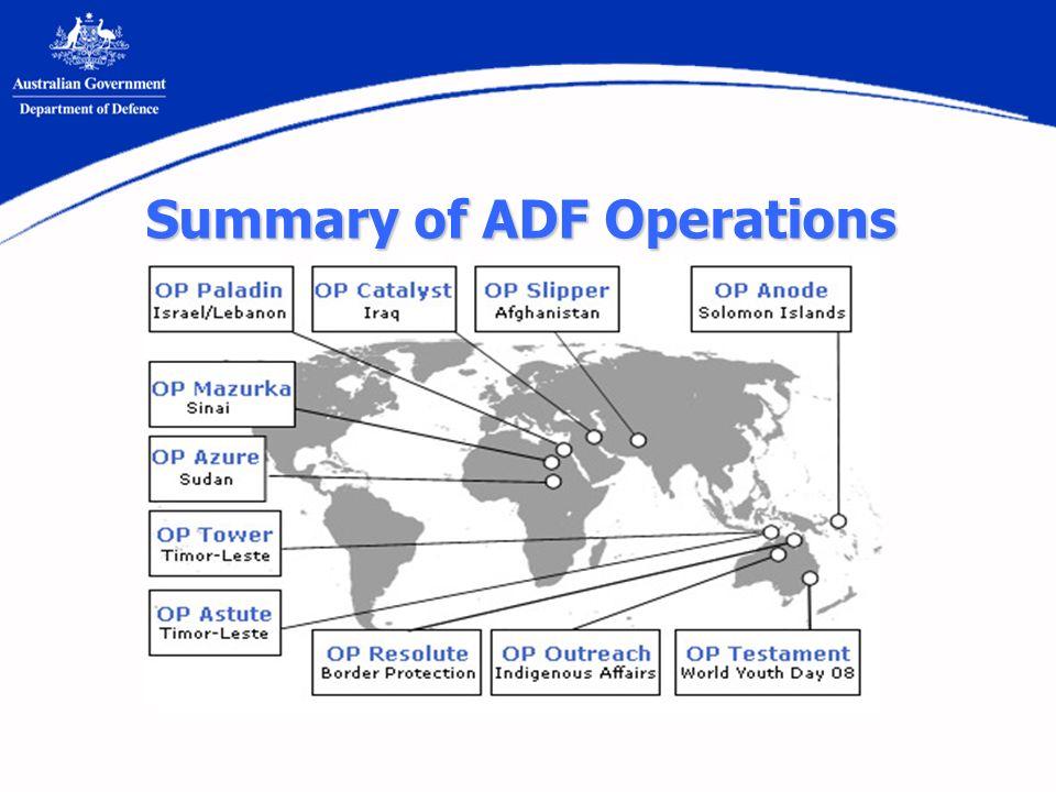 Summary of ADF Operations