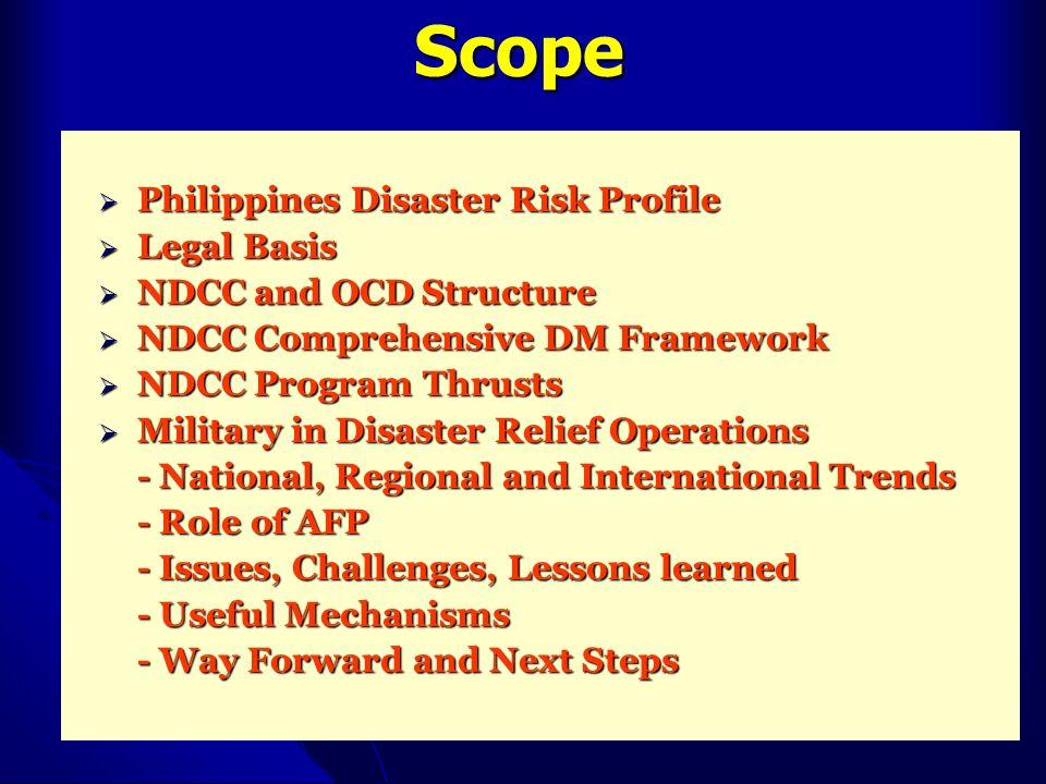 Scope Philippines Disaster Risk Profile Philippines Disaster Risk Profile Legal Basis Legal Basis NDCC and OCD Structure NDCC and OCD Structure NDCC C