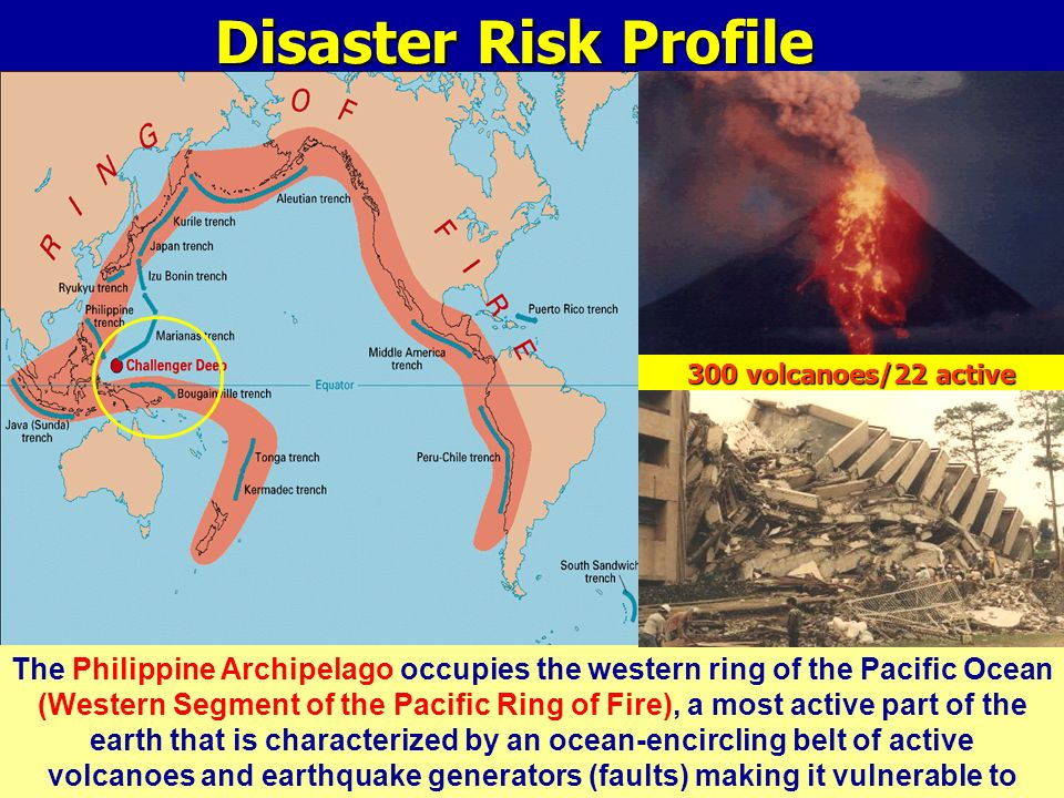 The Philippine Archipelago occupies the western ring of the Pacific Ocean (Western Segment of the Pacific Ring of Fire), a most active part of the ear