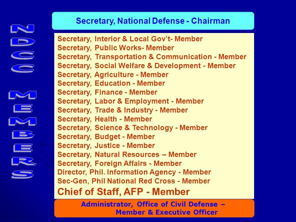 Administrator, Office of Civil Defense – Member & Executive Officer Secretary, Interior & Local Govt- Member Secretary, Public Works- Member Secretary