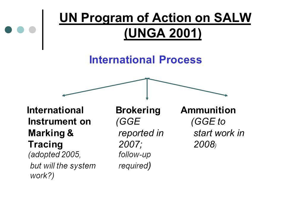 UN Program of Action on SALW (UNGA 2001) International Process International Brokering Ammunition Instrument on (GGE (GGE to Marking & reported in start work in Tracing 2007; 2008 ) (adopted 2005, follow-up but will the system required ) work )