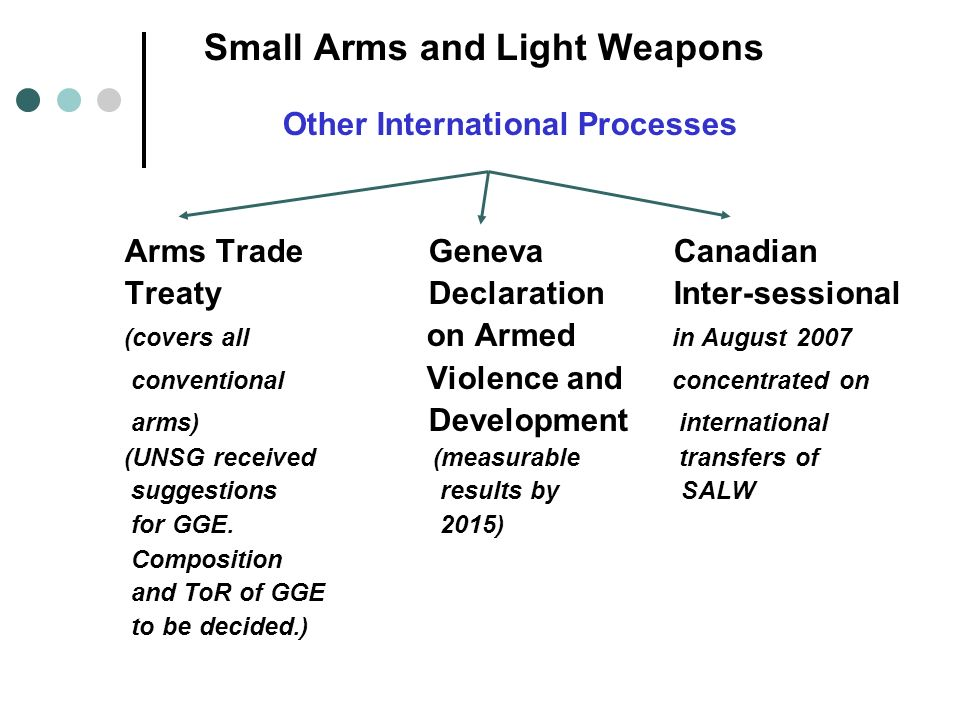 Small Arms and Light Weapons Other International Processes Arms Trade Geneva Canadian Treaty Declaration Inter-sessional (covers all on Armed in August 2007 conventional Violence and concentrated on arms) Development international (UNSG received (measurable transfers of suggestions results by SALW for GGE.