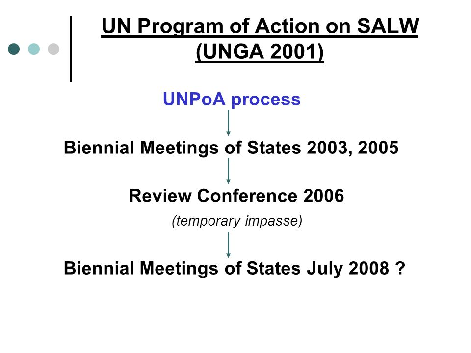 UN Program of Action on SALW (UNGA 2001) UNPoA process Biennial Meetings of States 2003, 2005 Review Conference 2006 (temporary impasse) Biennial Meetings of States July 2008