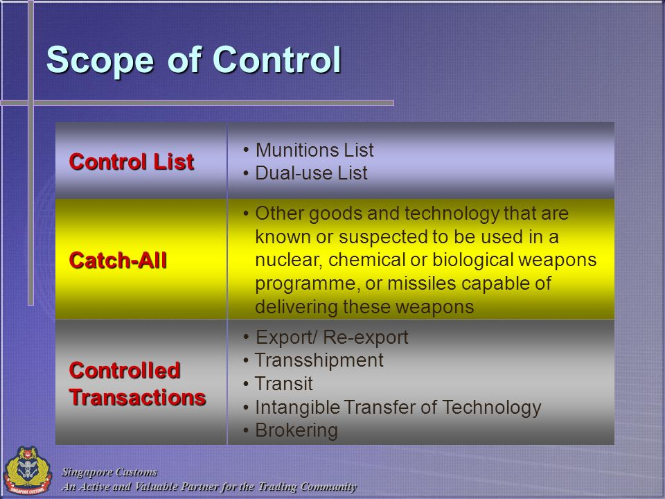 Singapore Customs An Active and Valuable Partner for the Trading Community Control List Control List Munitions List Dual-use List Controlled Transacti