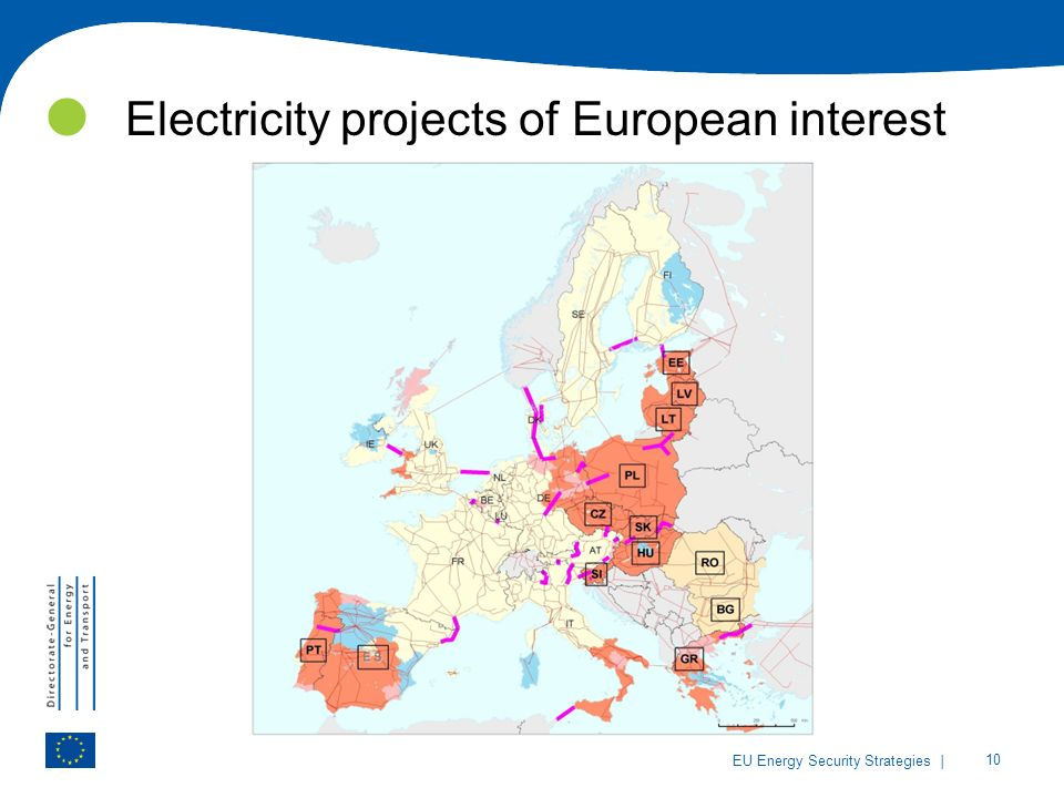 | 10 EU Energy Security Strategies Electricity projects of European interest