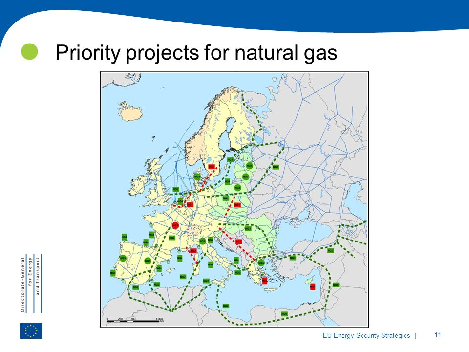 | 11 EU Energy Security Strategies Priority projects for natural gas