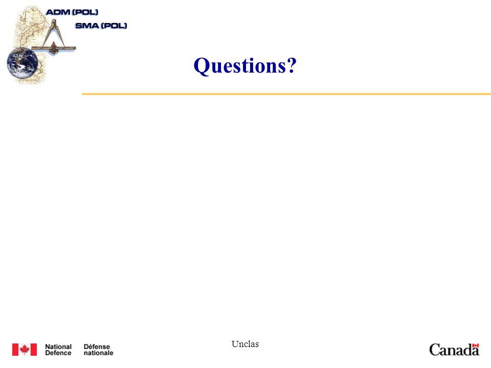 Unclas Questions