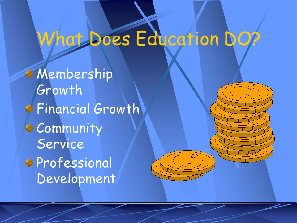 What Does Education DO? Membership Growth Financial Growth Community Service Professional Development