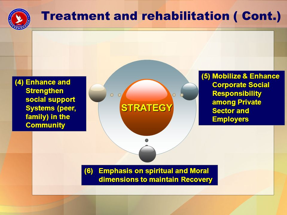 (4) Enhance and Strengthen social support Systems (peer, family) in the Community STRATEGY (6) Emphasis on spiritual and Moral dimensions to maintain Recovery (5) Mobilize & Enhance Corporate Social Responsibility among Private Sector and Employers Treatment and rehabilitation ( Cont.)