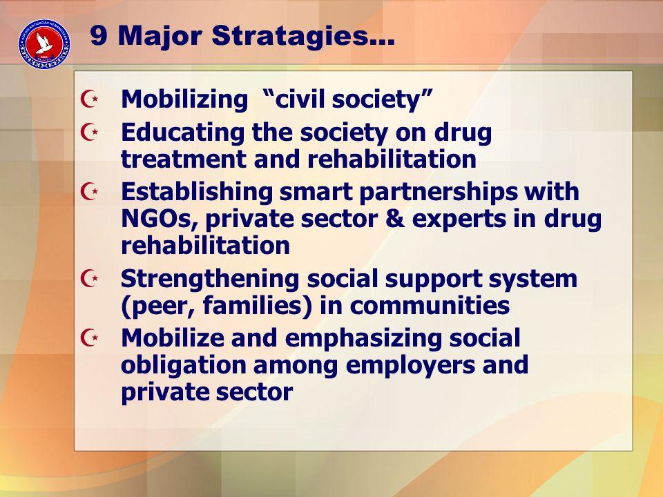 9 Major Stratagies...