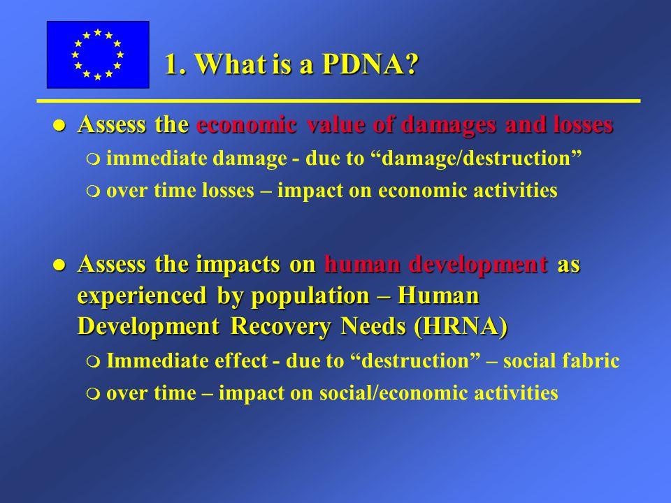 Concluding Remarks Senior Management (HR/VP Baroness Ashton, and Commissioner Georgieva) attach great importance to enhancing EU crisis response capability incl.