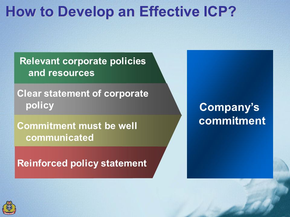 Relevant corporate policies and resources Clear statement of corporate policy Commitment must be well communicated Reinforced policy statement Companys commitment How to Develop an Effective ICP