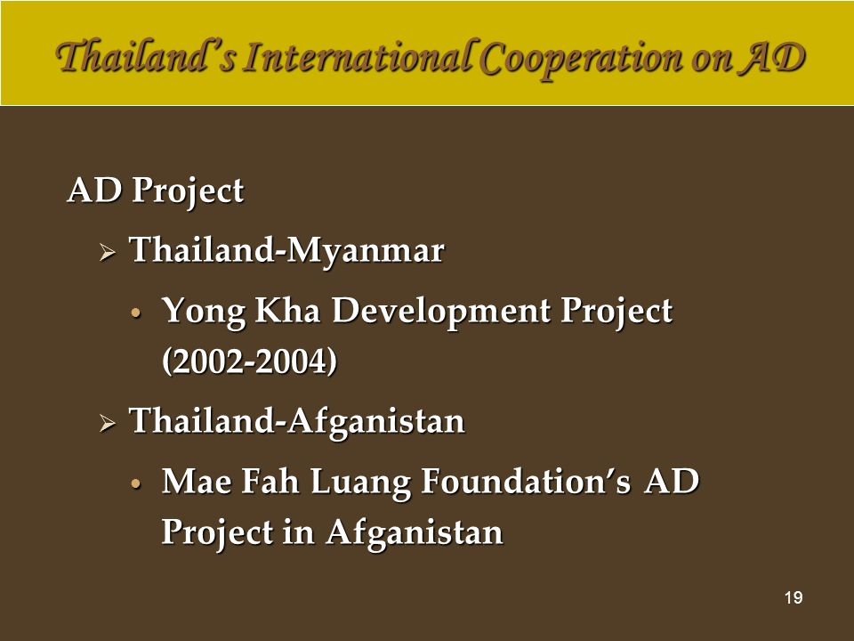 19 AD Project Thailand-Myanmar Thailand-Myanmar Yong Kha Development Project (2002-2004) Yong Kha Development Project (2002-2004) Thailand-Afganistan Thailand-Afganistan Mae Fah Luang Foundations AD Project in Afganistan Mae Fah Luang Foundations AD Project in Afganistan Thailands International Cooperation on AD