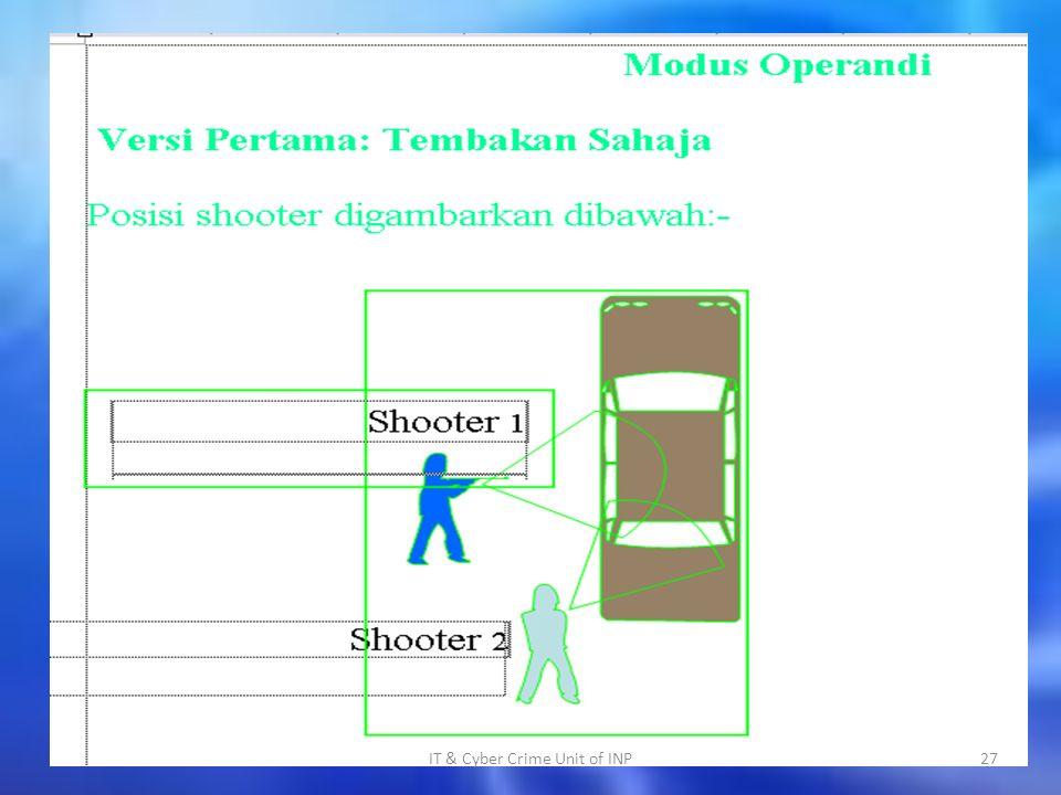 IT & Cyber Crime Unit of INP27