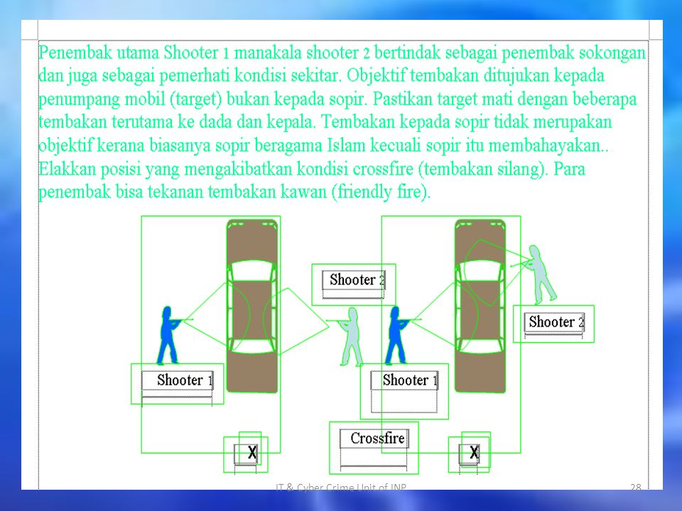 IT & Cyber Crime Unit of INP28