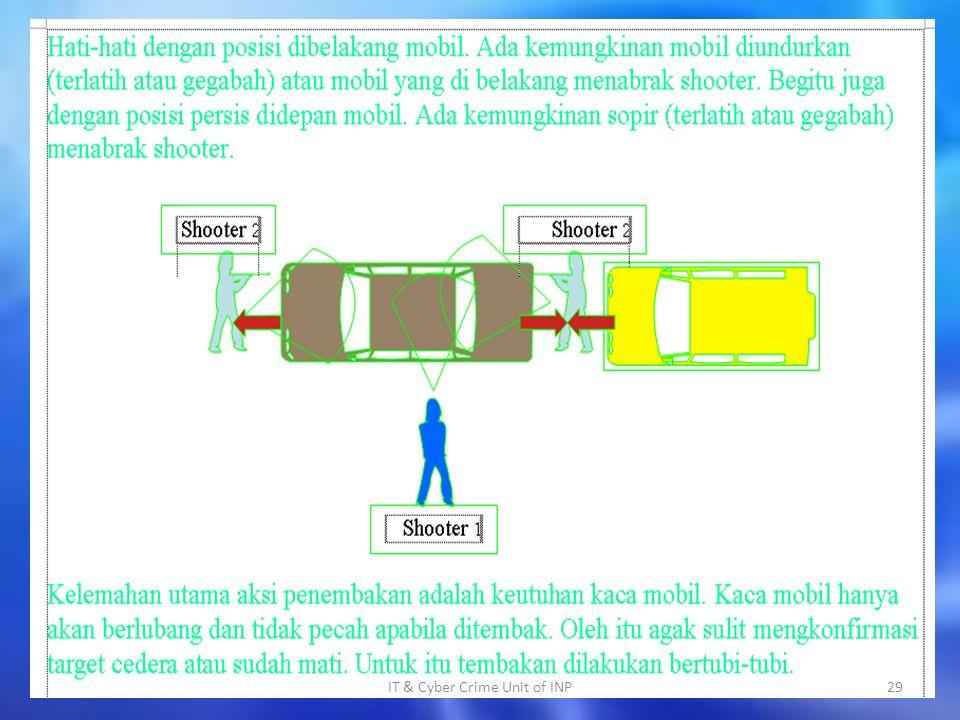 IT & Cyber Crime Unit of INP29