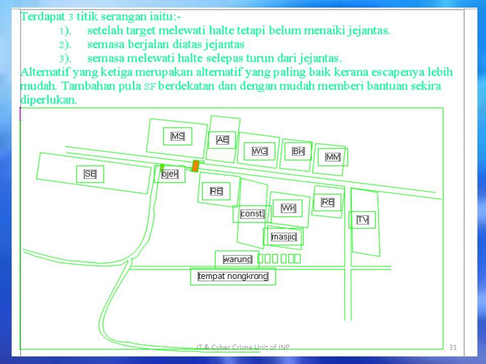 IT & Cyber Crime Unit of INP31