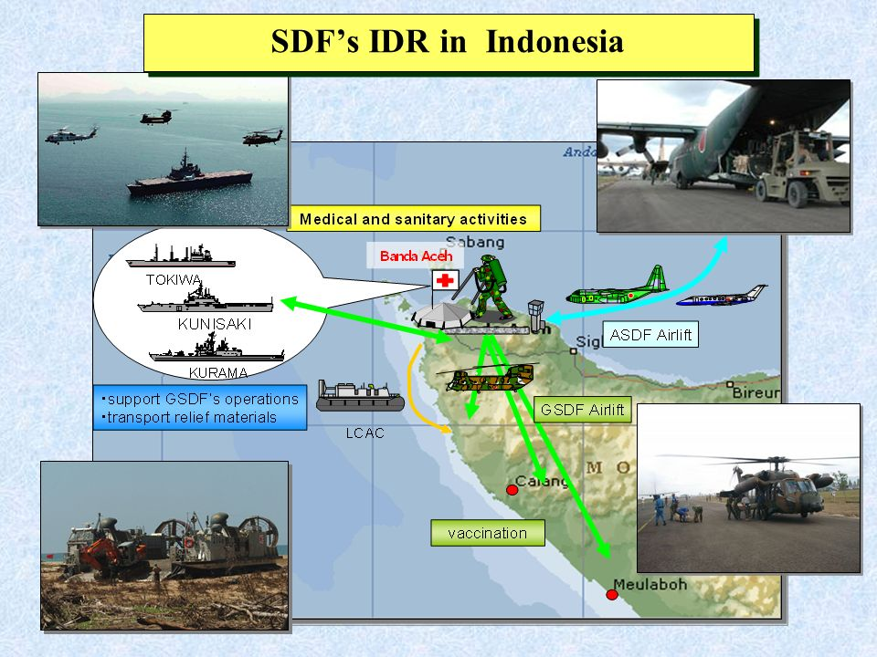 SDFs IDR in Indonesia