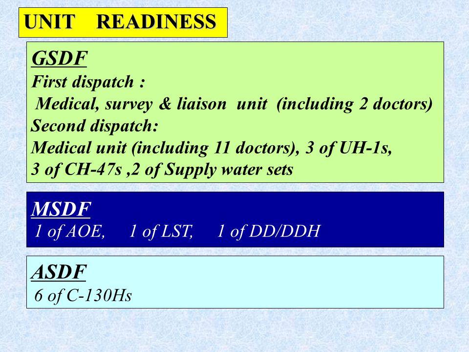 UNIT READINESS GSDF First dispatch : Medical, survey & liaison unit (including 2 doctors) Second dispatch: Medical unit (including 11 doctors), 3 of U