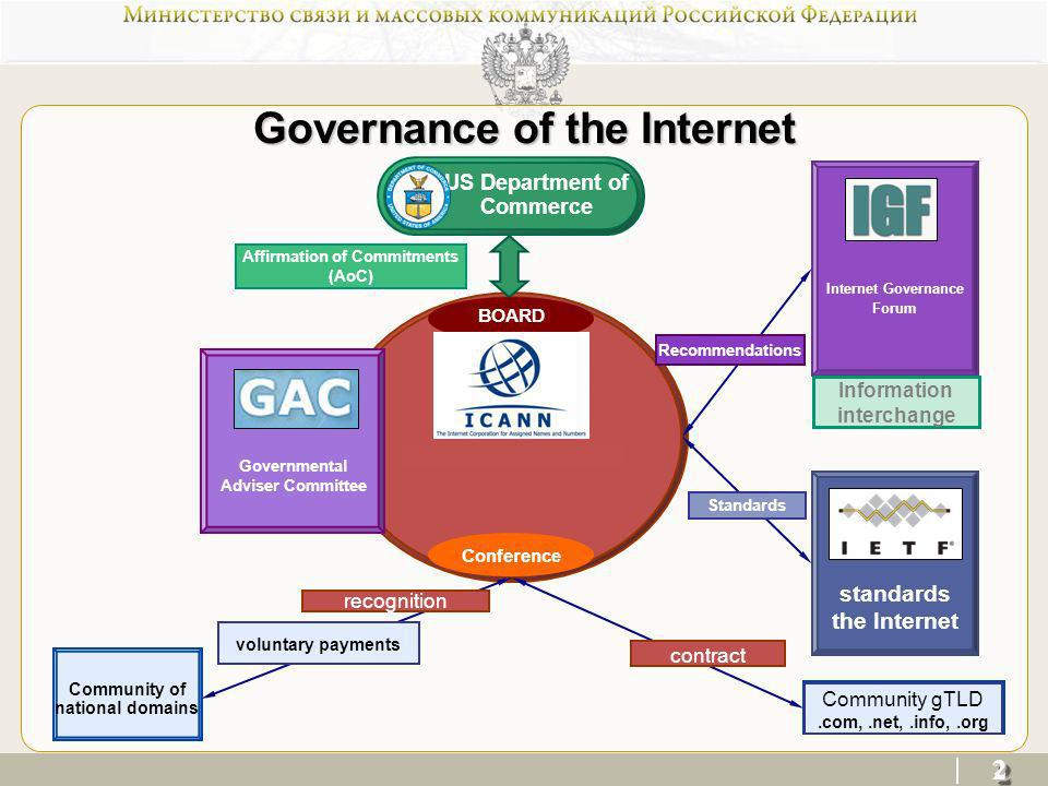 2 standards the Internet US Department of Commerce Affirmation of Commitments (AoC) Recommendations Information interchange Community of national doma