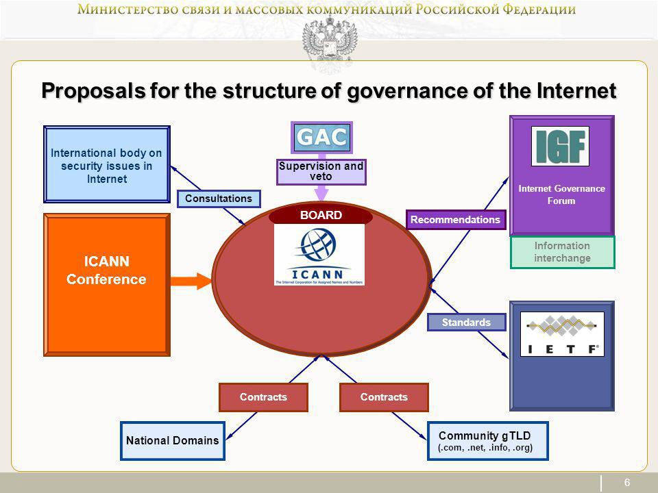 7 New legal basis : substitute the agreement between US Ministry of trade and ICANN on international agreement on basis principles of managing Internet network New legal basis : substitute the agreement between US Ministry of trade and ICANN on international agreement on basis principles of managing Internet network Transformation ICANN as main body in international Transformation ICANN as main body in international Democratisation: limited involvement of national government in ICANN activities and providing them with status of equivalent partners in business society and Internet society Democratisation: limited involvement of national government in ICANN activities and providing them with status of equivalent partners in business society and Internet society Control functions : provide GAC Committee with the functions of control for acceptance of basis agreements and endow it with the right of veto Control functions : provide GAC Committee with the functions of control for acceptance of basis agreements and endow it with the right of veto The de-monopolization of the DNS management : limited influence for one body The de-monopolization of the DNS management : limited influence for one body The new system of relations: provide equal relations between national domain coordinators of developed countries and govern body of Internet network by bilateral agreement The new system of relations: provide equal relations between national domain coordinators of developed countries and govern body of Internet network by bilateral agreement The main proposals on the internationalization of the Internet management system 77