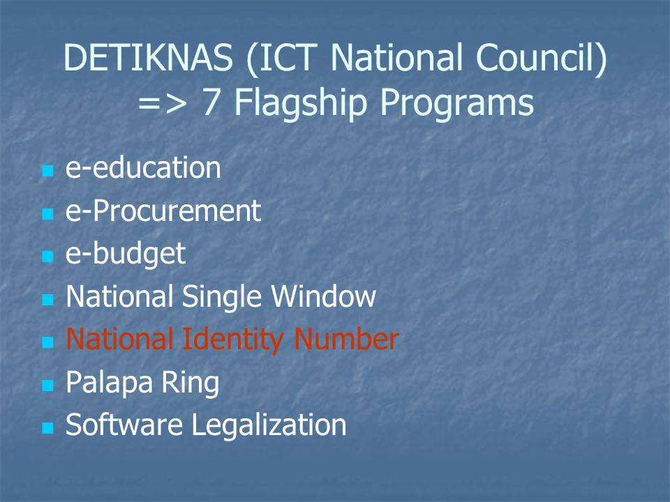 DETIKNAS (ICT National Council) => 7 Flagship Programs e-education e-Procurement e-budget National Single Window National Identity Number Palapa Ring Software Legalization