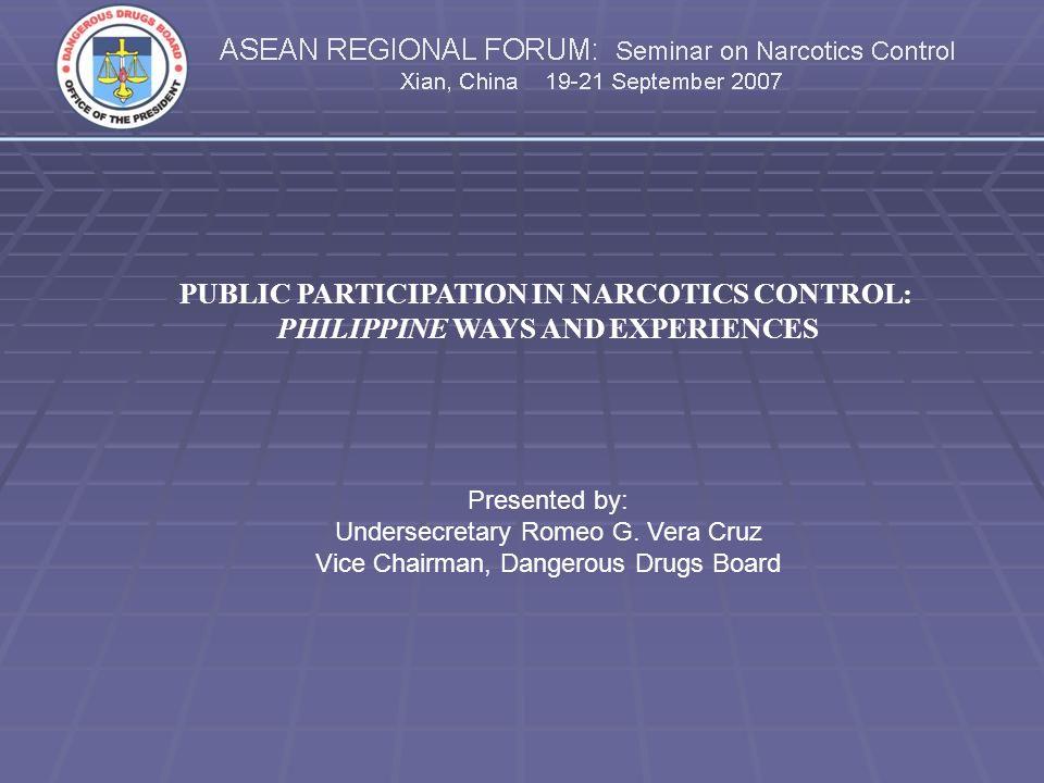 National Anti-Drug Strategy Supply Reduction Demand Reduction Civic Awareness Alternative Development International Cooperation
