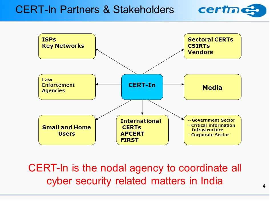 ISPs Key Networks Sectoral CERTs CSIRTs Vendors Media Law Enforcement Agencies Small and Home Users CERT-In -- Government Sector - Critical informatio