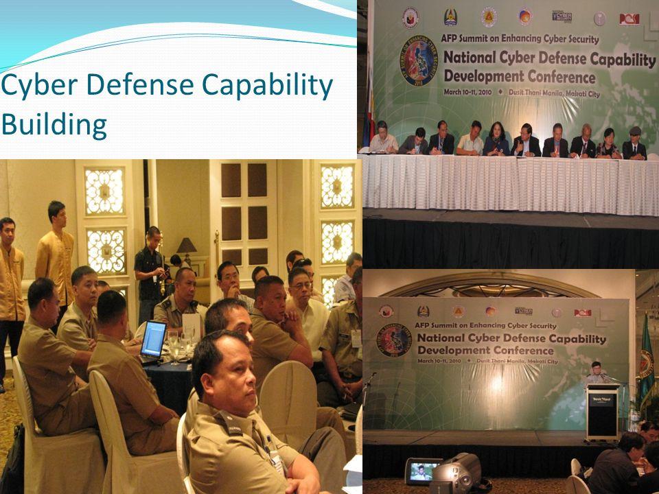 Cyber Defense Capability Building