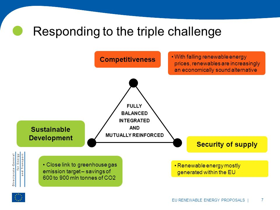 | 7 EU RENEWABLE ENERGY PROPOSALS Responding to the triple challenge FULLYBALANCEDINTEGRATEDAND MUTUALLY REINFORCED Sustainable Development Close link
