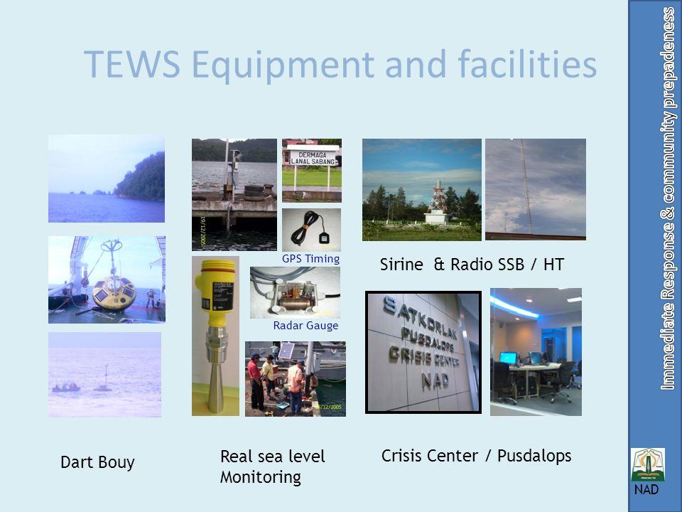 BMG Respon Earth and Tsunami Surveillance operasional 24/7 0 Detectioni Analyst 1 st WARNING/ EQ Information Disemination TSUNAMI Cancelation Confirma