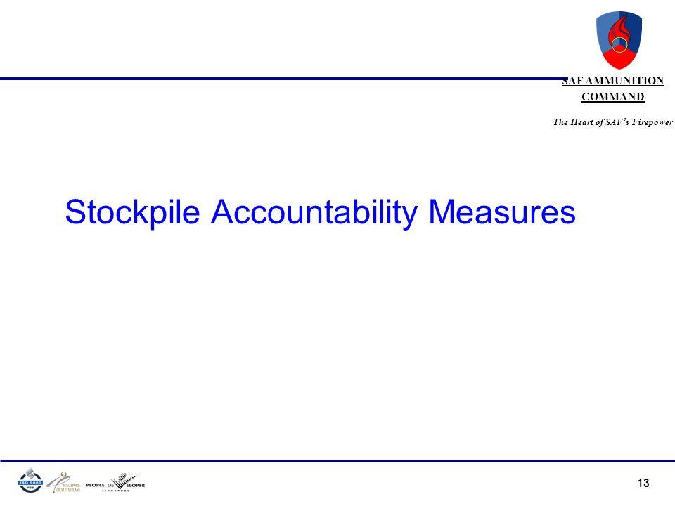 13 SAF AMMUNITION COMMAND The Heart of SAF s Firepower Stockpile Accountability Measures