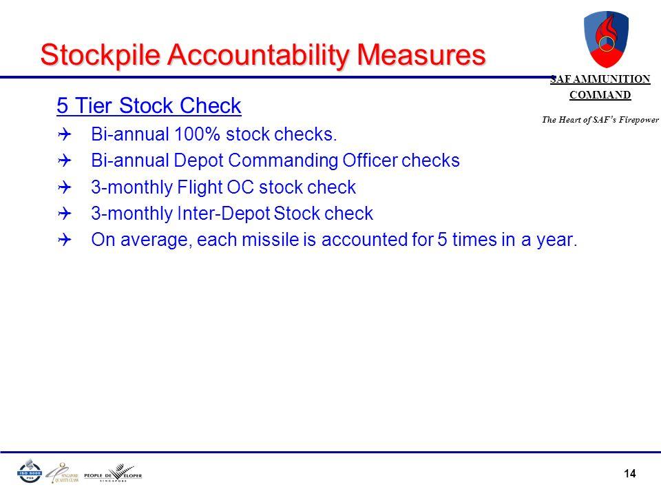 14 SAF AMMUNITION COMMAND The Heart of SAF s Firepower Stockpile Accountability Measures 5 Tier Stock Check Bi-annual 100% stock checks. Bi-annual Dep