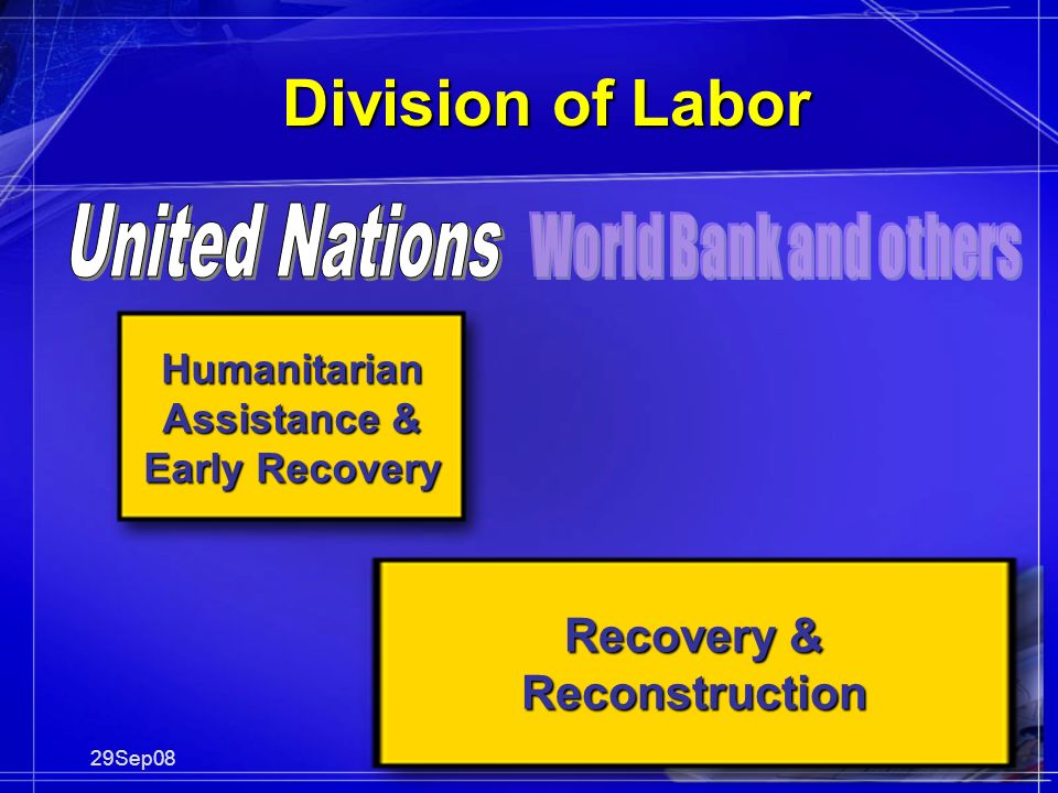 29Sep08RJovel5 Division of Labor Humanitarian Assistance & Early Recovery Recovery & Reconstruction