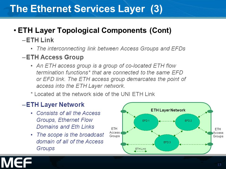 13 The Ethernet Services Layer (3) ETH Layer Topological Components (Cont) –ETH Link The interconnecting link between Access Groups and EFDs –ETH Access Group An ETH access group is a group of co-located ETH flow termination functions* that are connected to the same EFD or EFD link.